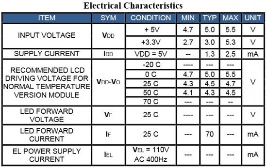 LCD Electrical Characteristics graph